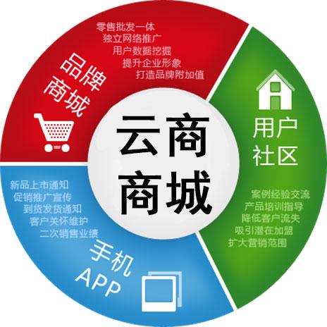 020、B2B、B2B2C乐虎娱乐国际城平台解决、微信商城、手机app
