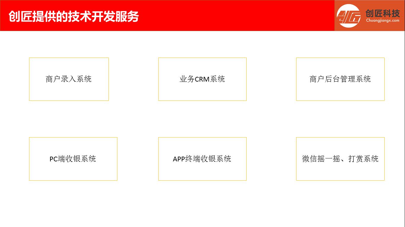 微支付软件开发系统源代码