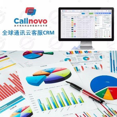 Callnovo全球通讯-云客服CRM