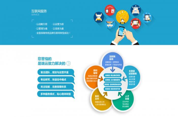 互联网培训与生态服务