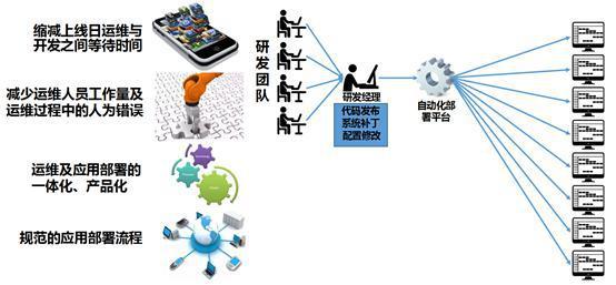 互联网架构-258.com企业服务平台