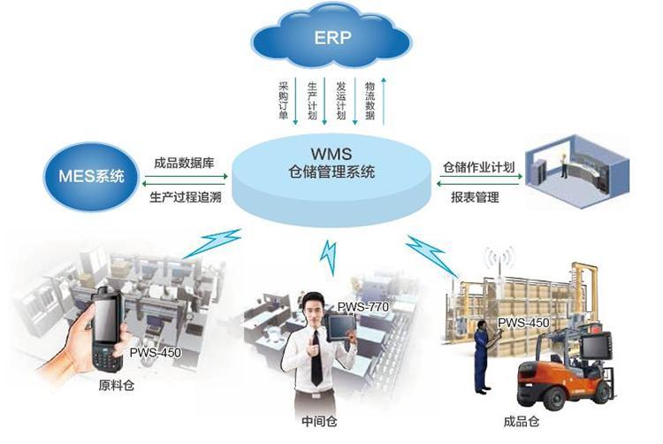 要客贵宾服务接待区_开区服务器_服务和连接的外围应用配置器
