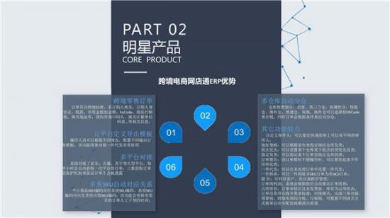 跨境erp图1.jpg