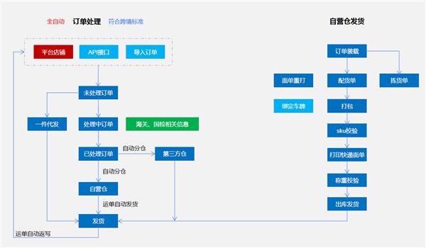 QQ截图20201102105610.png