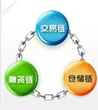 钢铁行业大宗交易平台/仓储管理系统开发