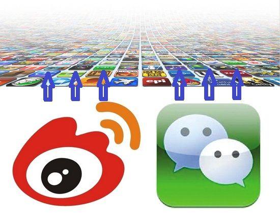 微信微博營銷