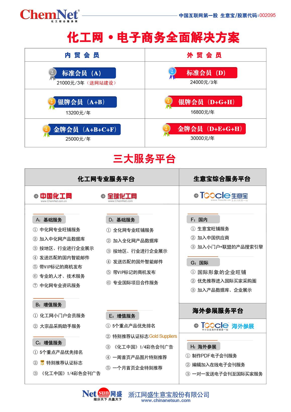 中国化工网金牌会员
