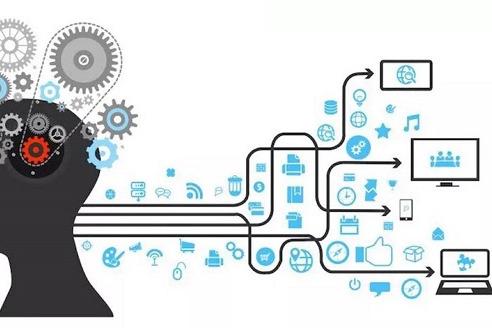 企业如何利用人工智能AI来推动销售收入