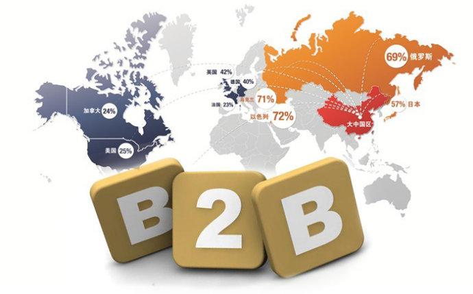 跨境电商再赢政策红利,跨境B2B将是大方向